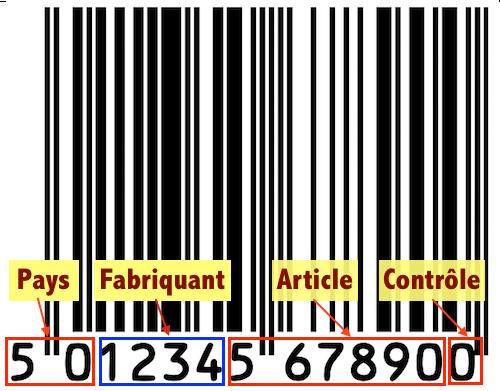 produits alimentaires-codes barres-article-consommation-supermarche-lire etiquette-blog-recette healthy
